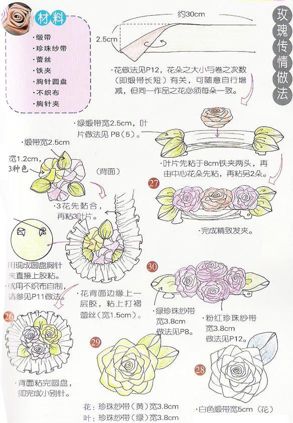 绸缎diy玫瑰花头花制作方法手绘图解