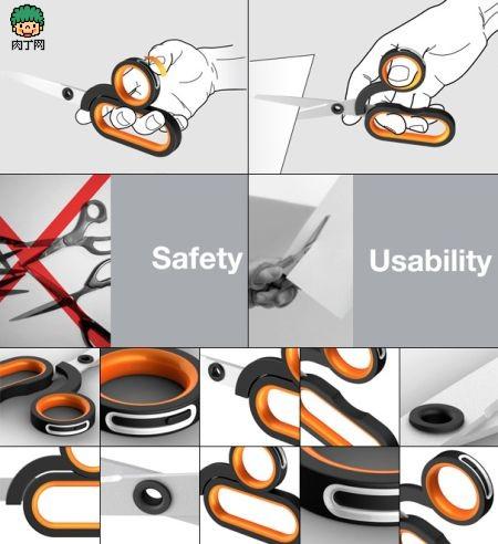 个性的磁性剪刀创意产品设计-封存 日志测试页-中国