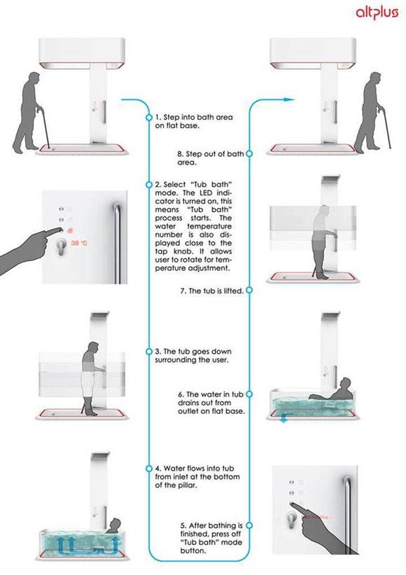 http://www.idea-cool.cn/wp-content/uploads/2012/11/linyu1.jpg