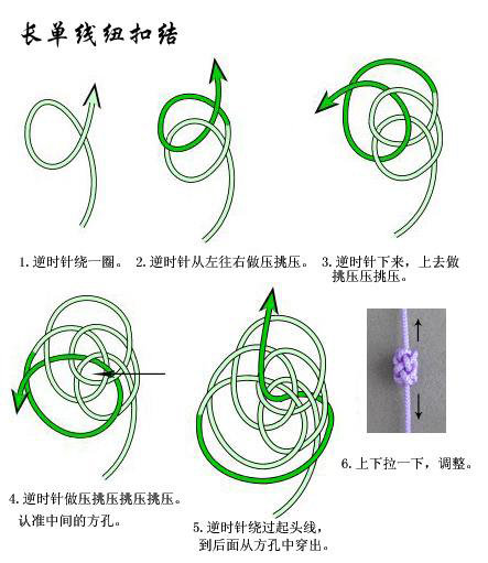 中国结艺基本结入门之单线纽扣结的详细走线图解
